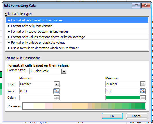Positive change conditional formatting